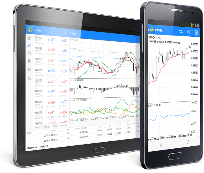 Why mobile app based trading way better than web or desktop trading